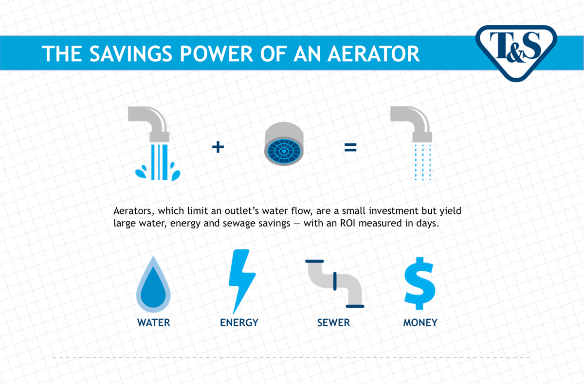 The savings power of an aerator [International]