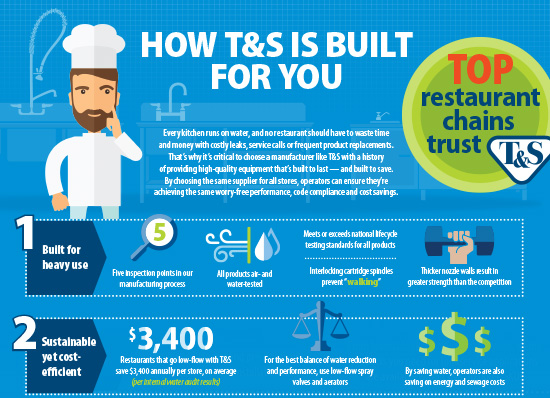How T&S is Built for Top Restaurant Chains