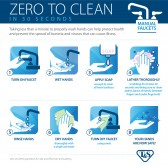 Zero to Clean in 30 Seconds - Hand Washing with T&S Manual Faucets