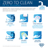 Zero to Clean in 30 Seconds - Hand Washing with T&S Sensor Faucets