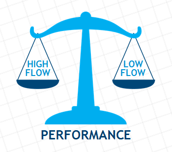 The long-term value of low flow
