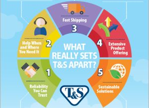 T&S Brass is More Than a Supplier