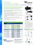 Spanish ChekPoint Low Flow Hydro-Generator Flyer