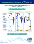 Spanish Complete Hose Reel Systems Flyer