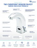 ChekPoint Sensor Faucets - Above Deck Electronics - Quick Reference Flyer